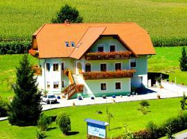 Henndorfer Hof